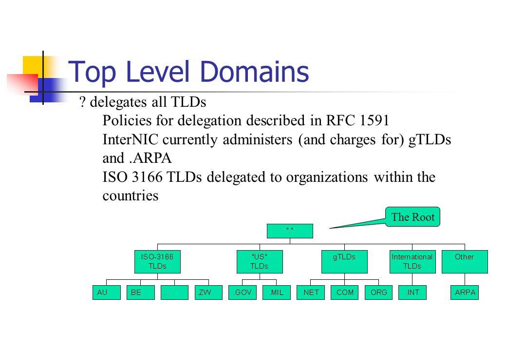 Top Level Domains delegates all TLDs