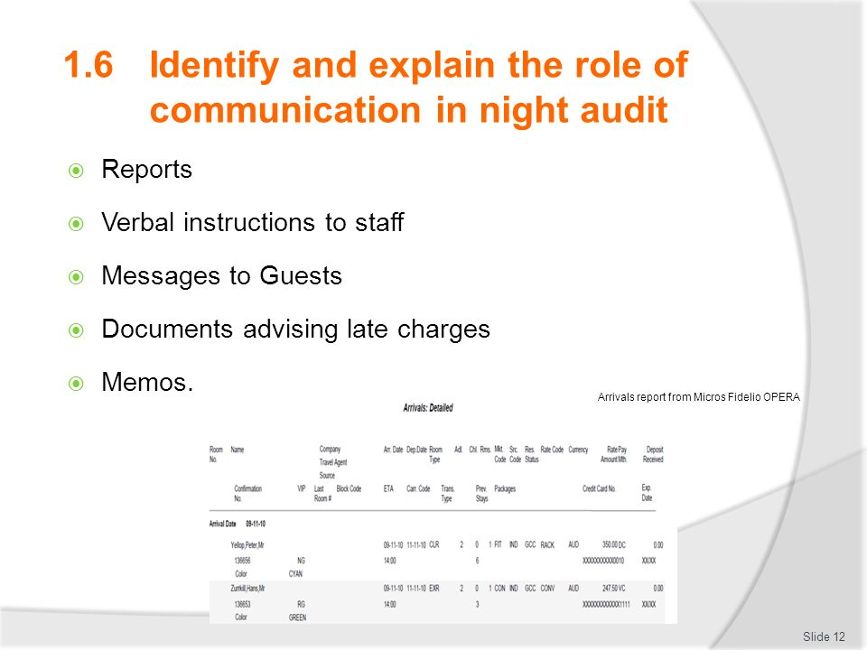 16 identify and explain the role of communication in night audit