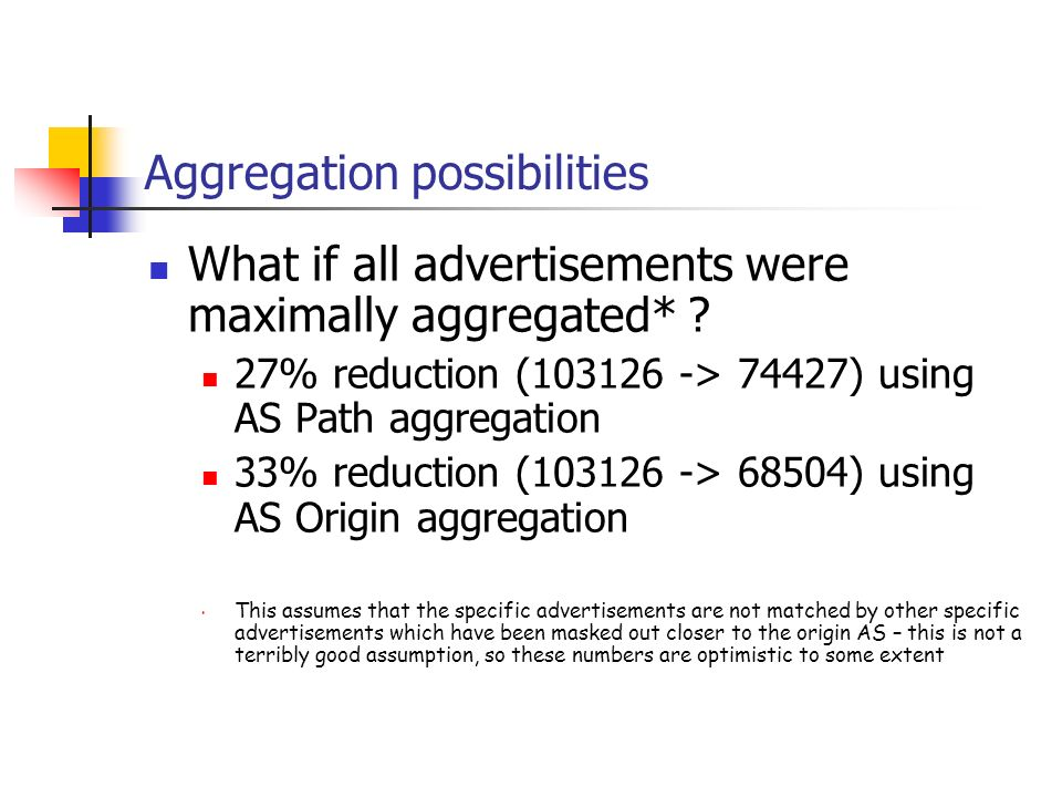 Aggregation possibilities