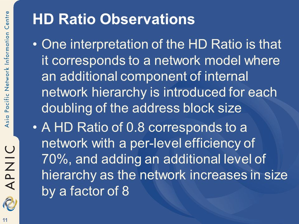 HD Ratio Observations