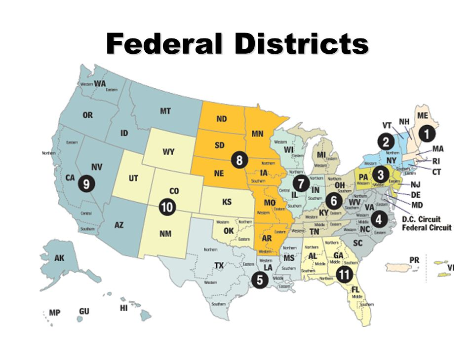 Federal Districts