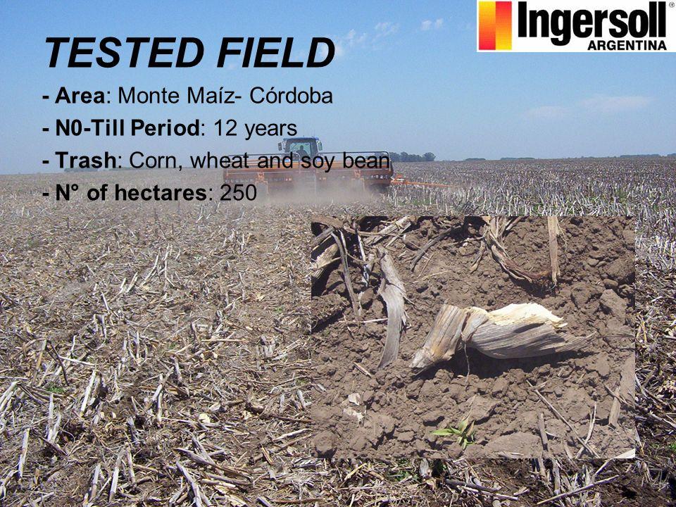 TESTED FIELD - Area: Monte Maíz- Córdoba - N0-Till Period: 12 years