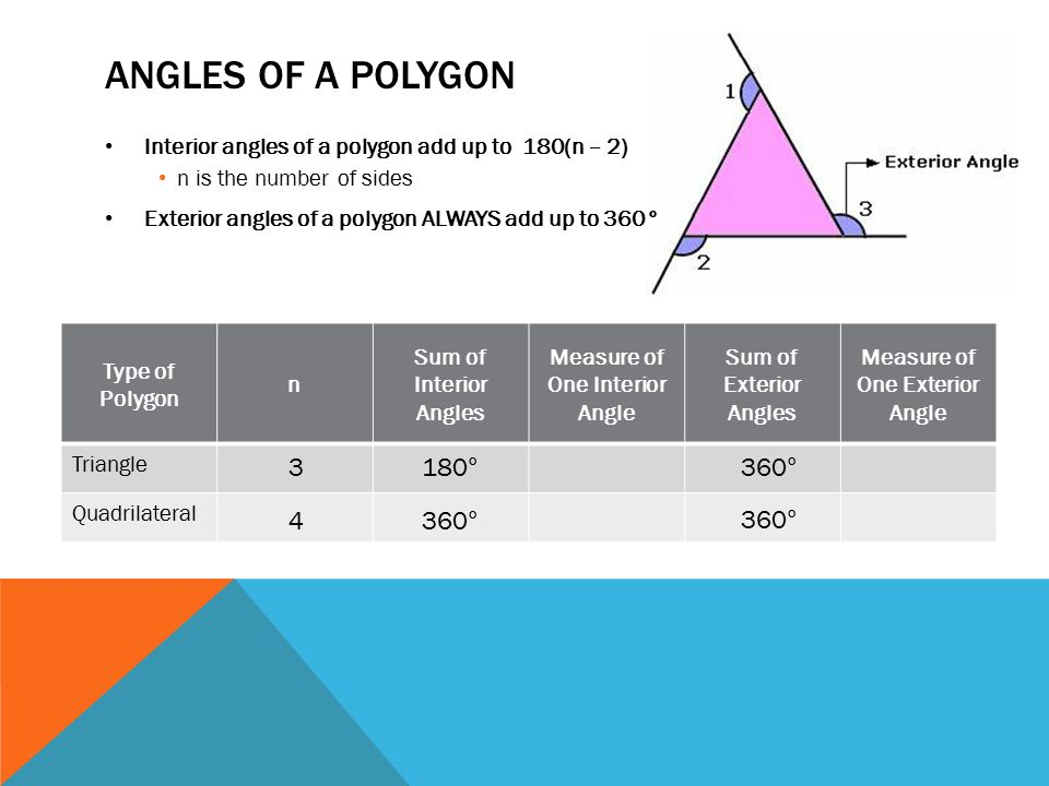 Unit 2 quadrilaterals ppt video online download What do exterior angles of a triangle add up to