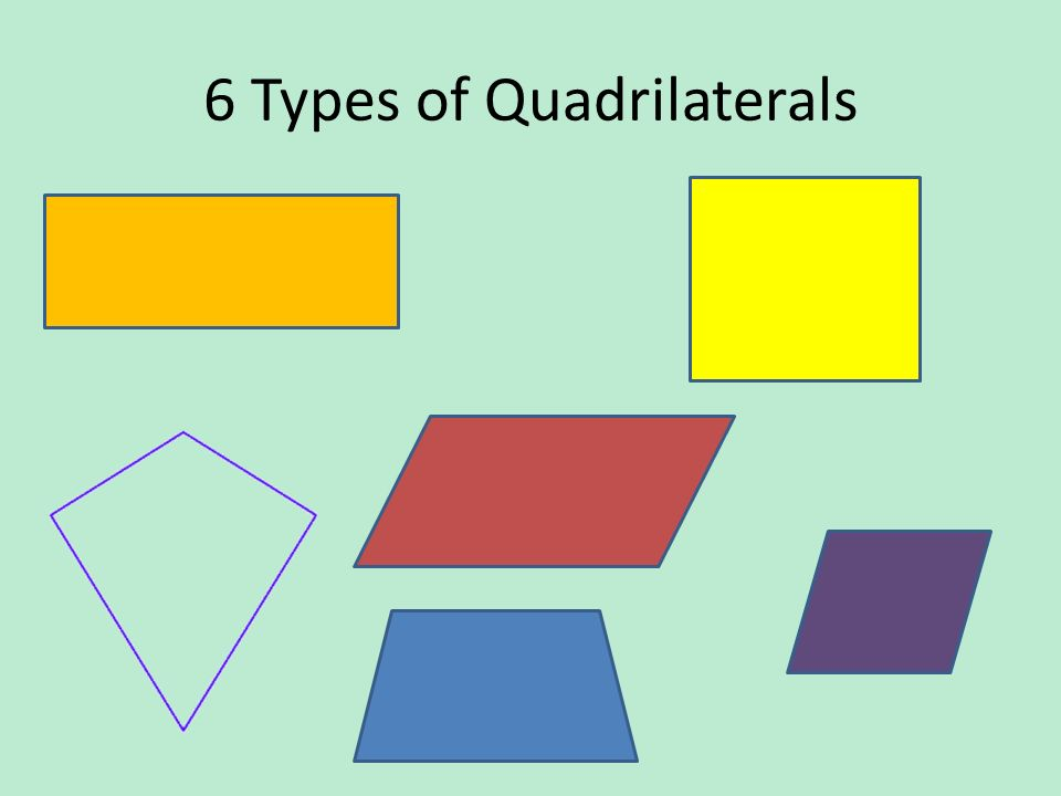 Classifying Quadrilaterals - ppt video online download