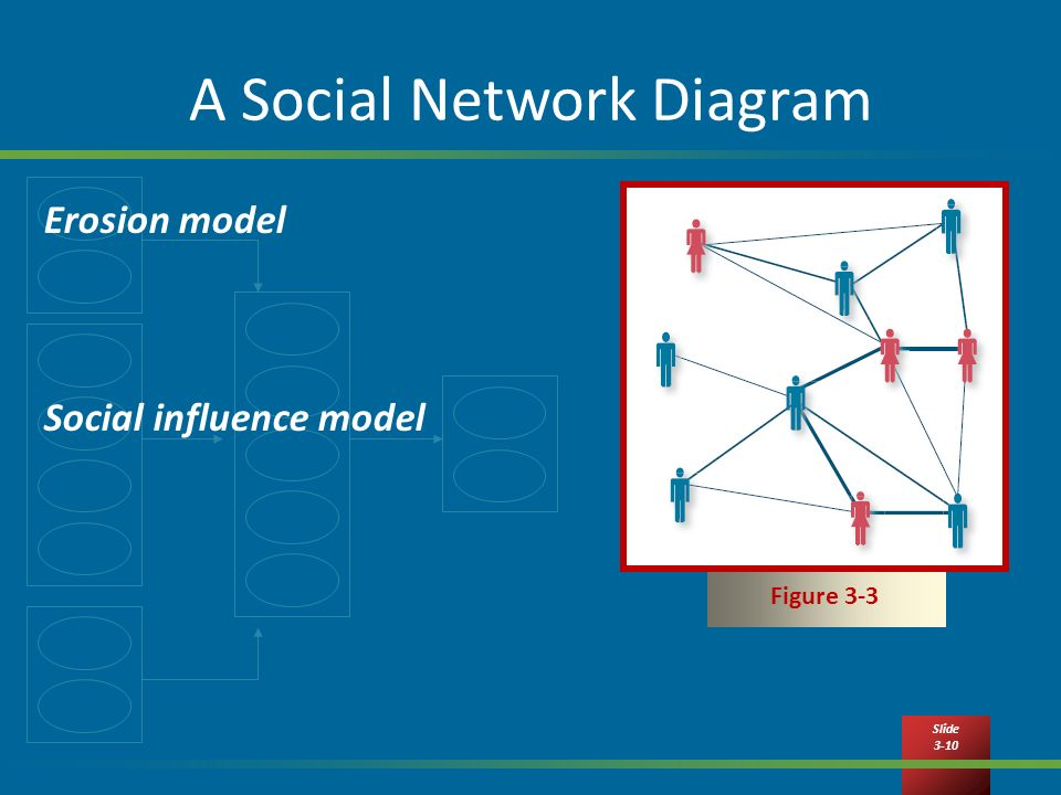 High Quality Images For Social Network Diagram Creator 30love9