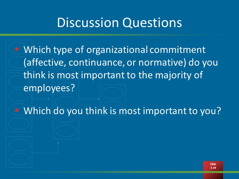 organizational commitment of employee This study investigates the relationship between organizational commitment and  employees' job performance in the oil and gas sector of.