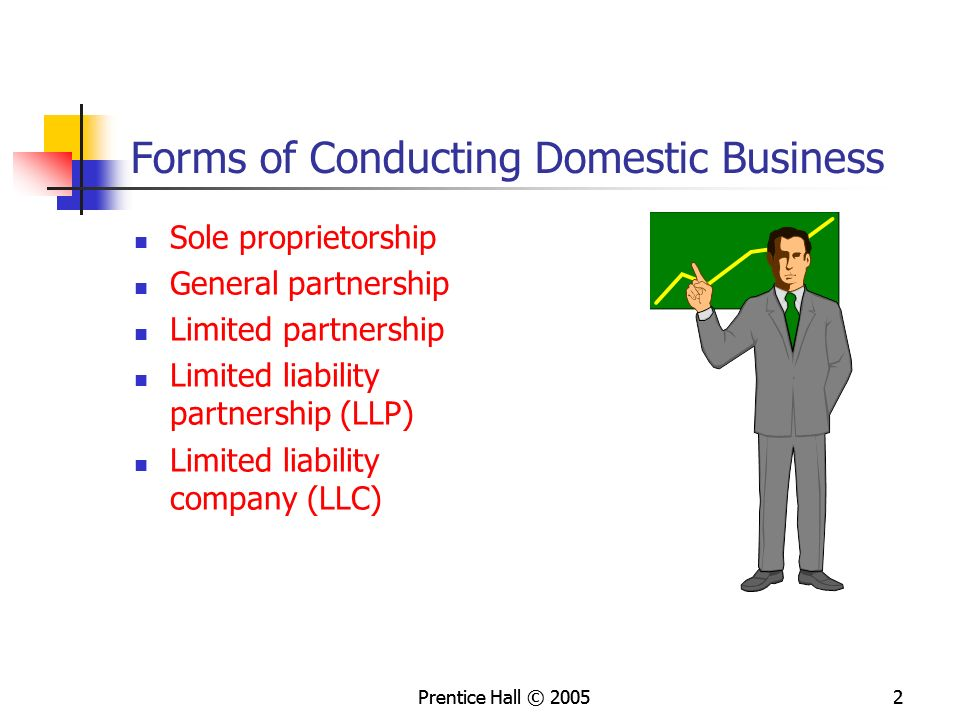 Forms of Conducting Domestic Business