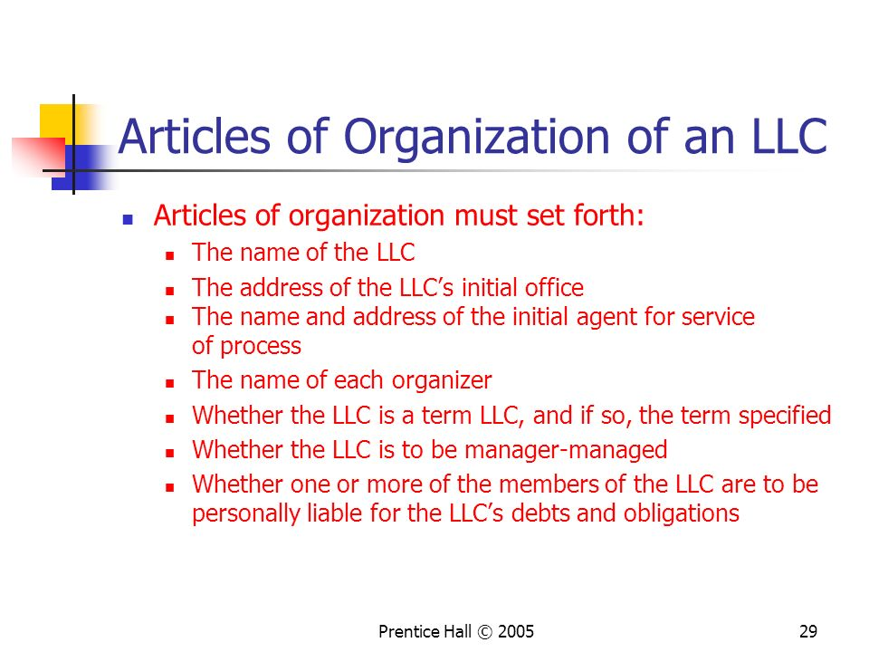 Articles of Organization of an LLC