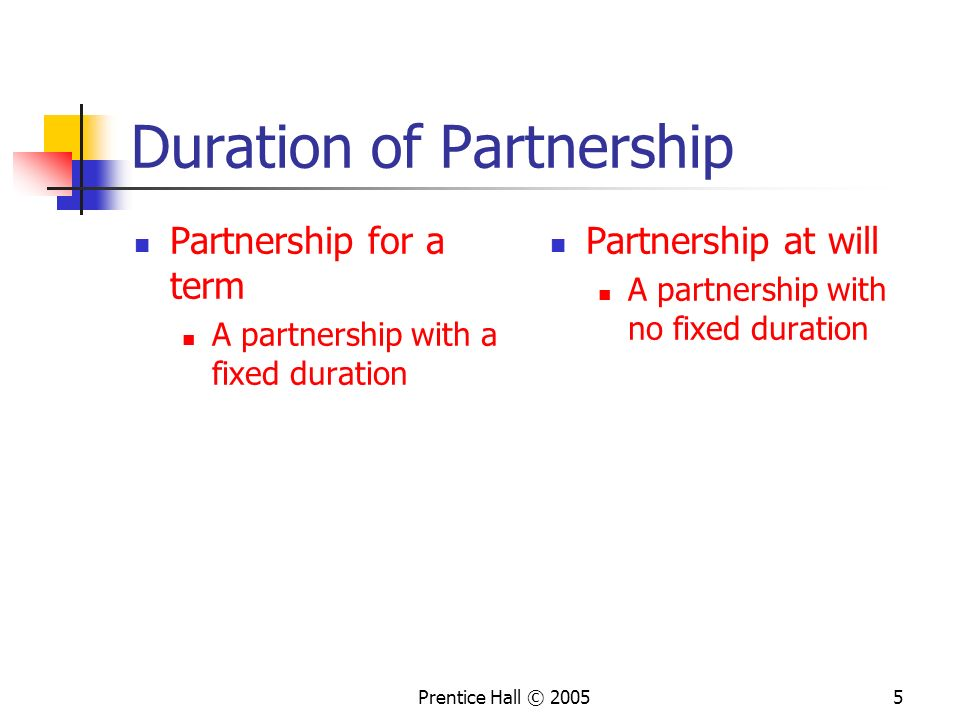 Duration of Partnership