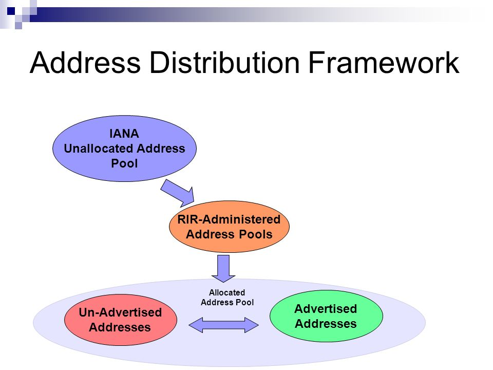 Address Distribution Framework