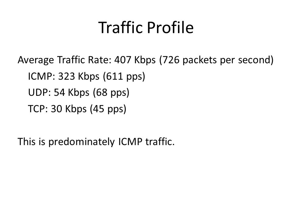 Traffic Profile