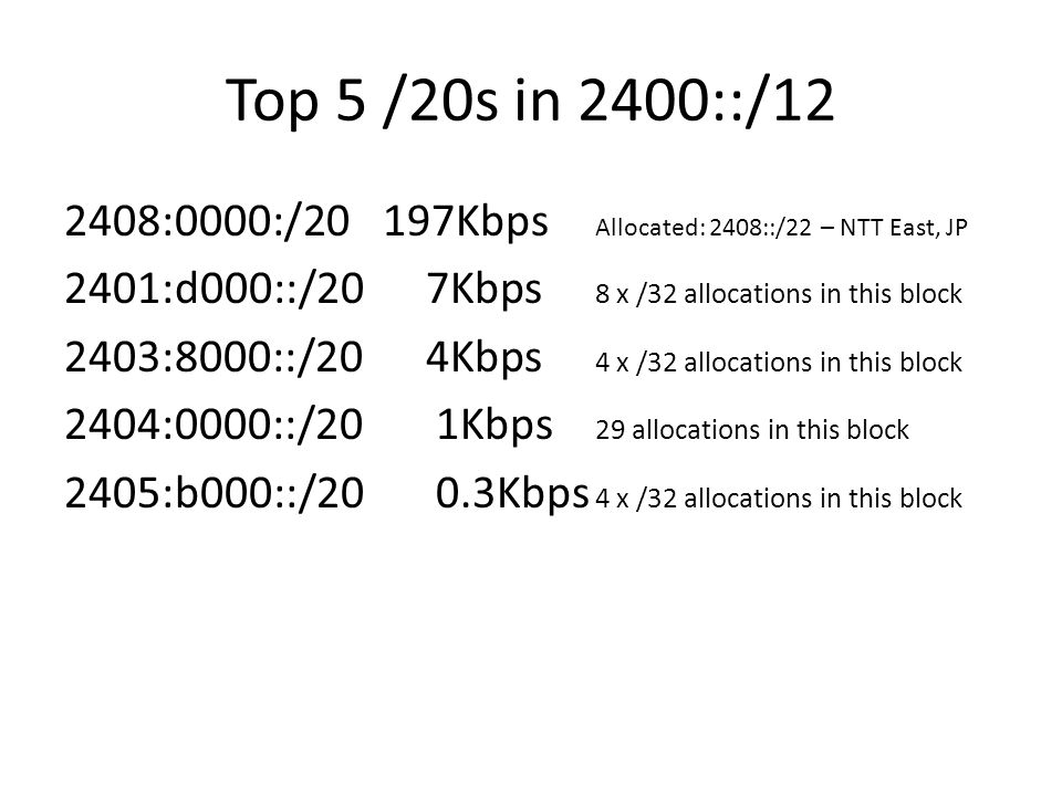 Top 5 /20s in 2400::/12
