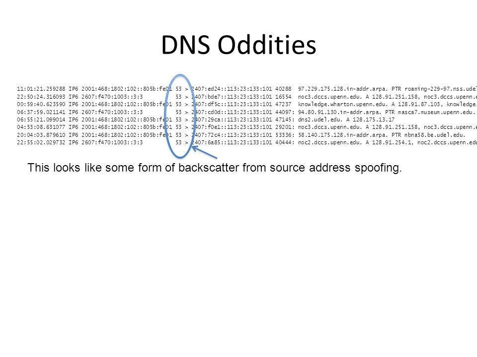 DNS Oddities