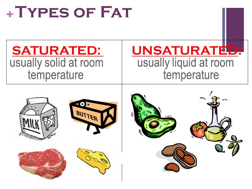 Types of Fat SATURATED: UNSATURATED: usually solid at room usually liquid at room temperature temperature.