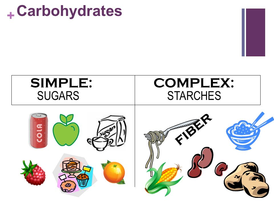 Carbohydrates SIMPLE: COMPLEX: SUGARS STARCHES FIBER