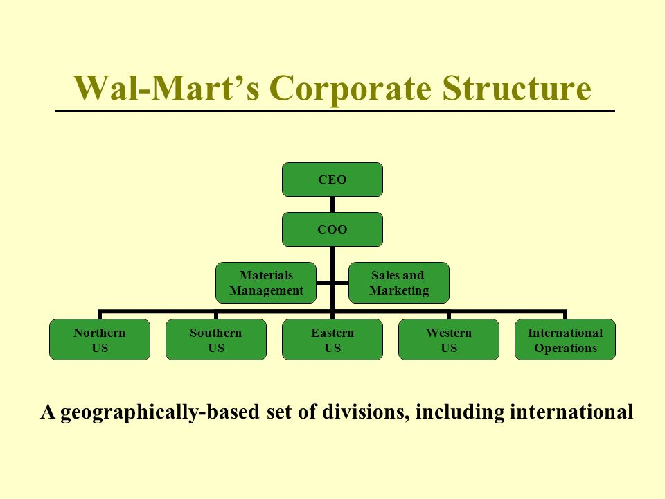 organizational structure of walgreens essay Structure organization culture refers to the behavior and general attributes of organization members corporate culture is a set of mental assumptions shared among all organizational members.