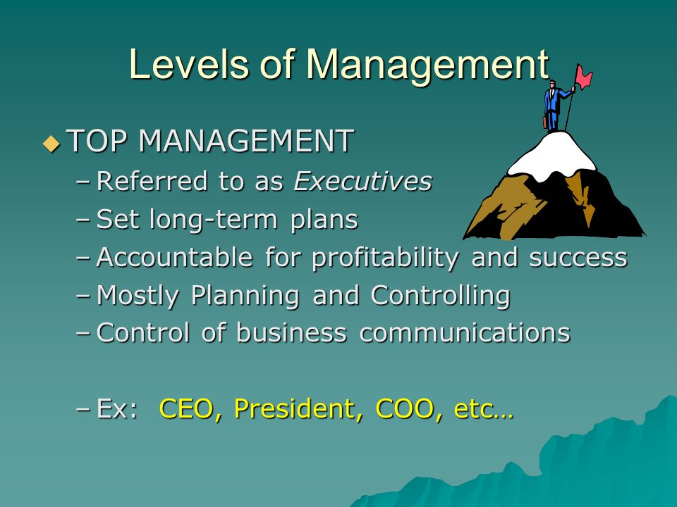 Levels of Management TOP MANAGEMENT Referred to as Executives