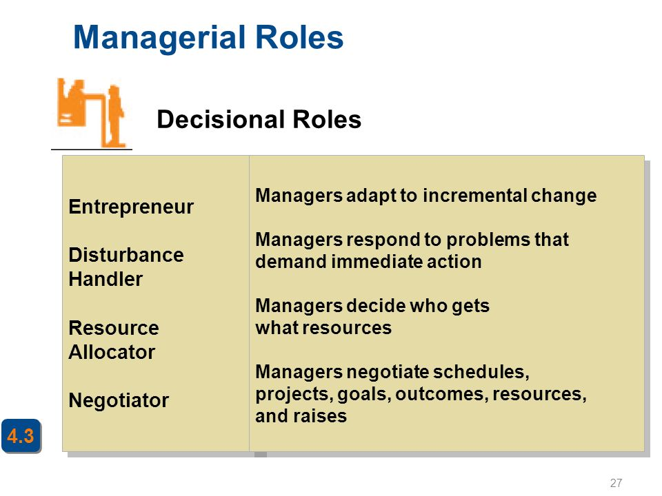 Managerial Roles Decisional Roles Entrepreneur Disturbance Handler