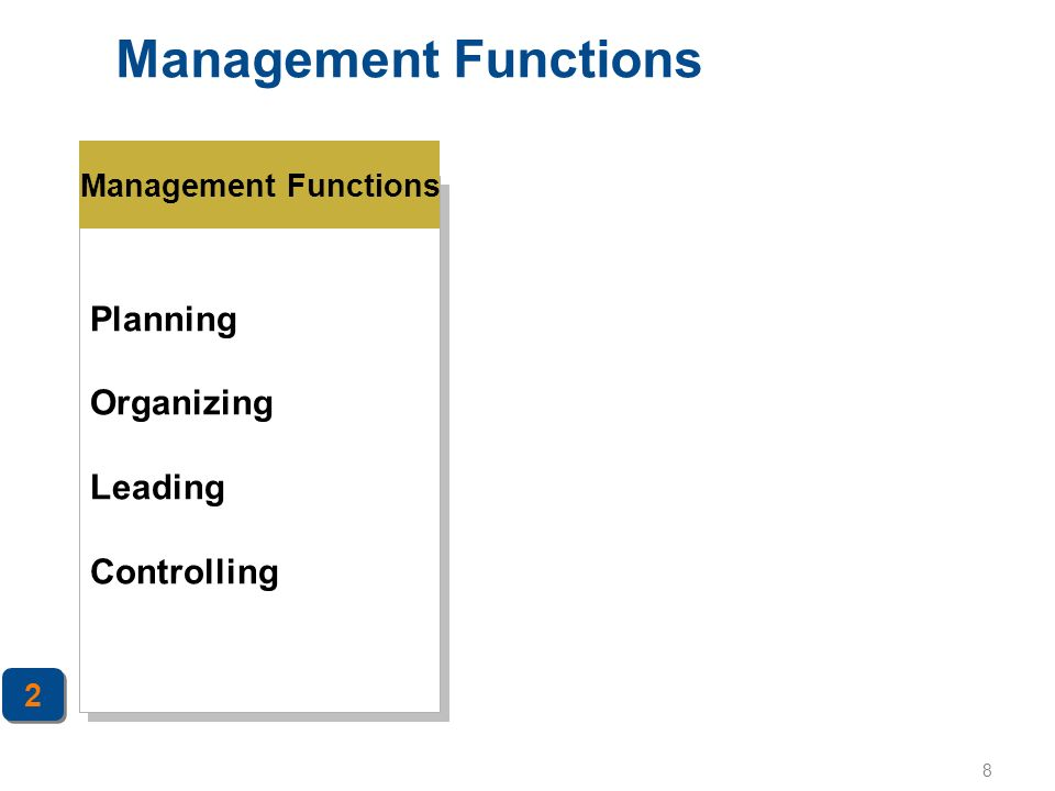 Management Functions Planning Organizing Leading Controlling
