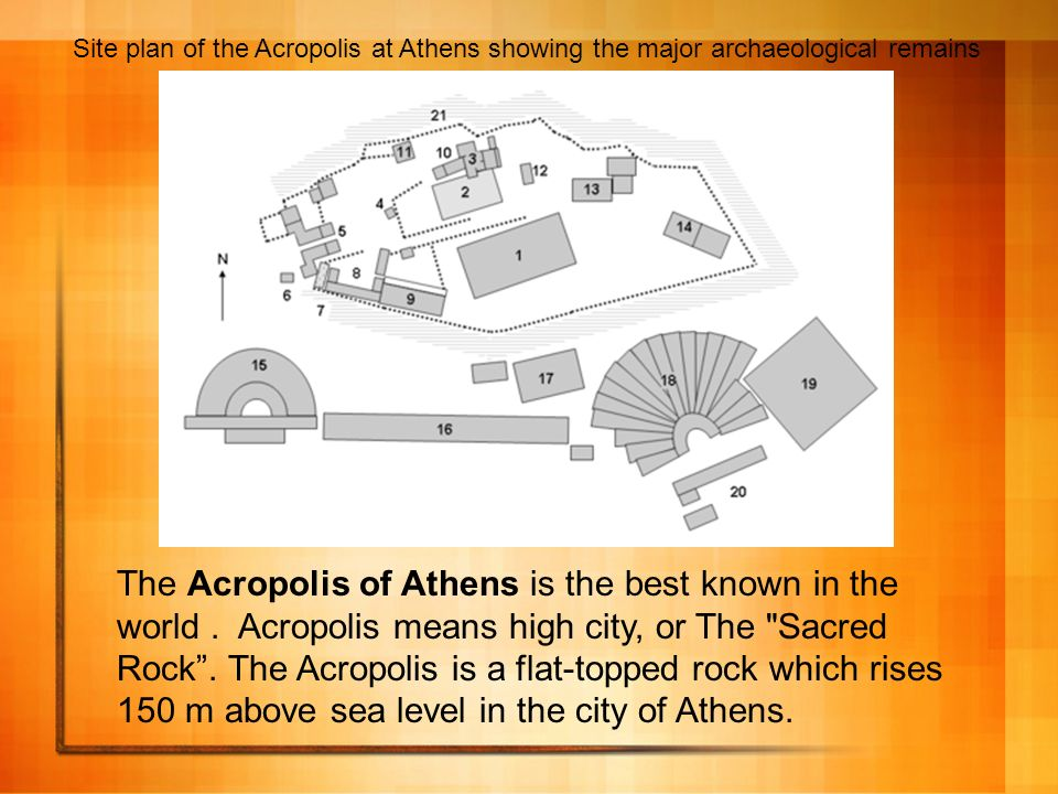 Site plan of the Acropolis at Athens showing the major archaeological remains