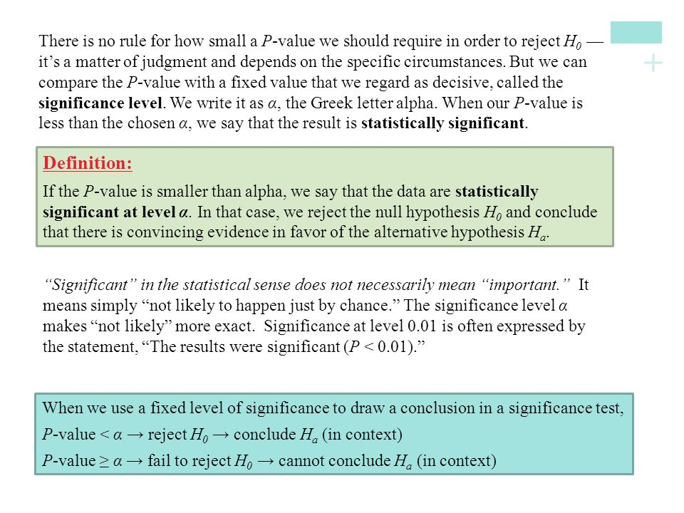 There is no rule for how small a P-value we should require in order to reject H0 — it's a matter of judgment and depends on the specific circumstances. But we can compare the P-value with a fixed value that we regard as decisive, called the significance level. We write it as α, the Greek letter alpha. When our P-value is less than the chosen α, we say that the result is statistically significant.