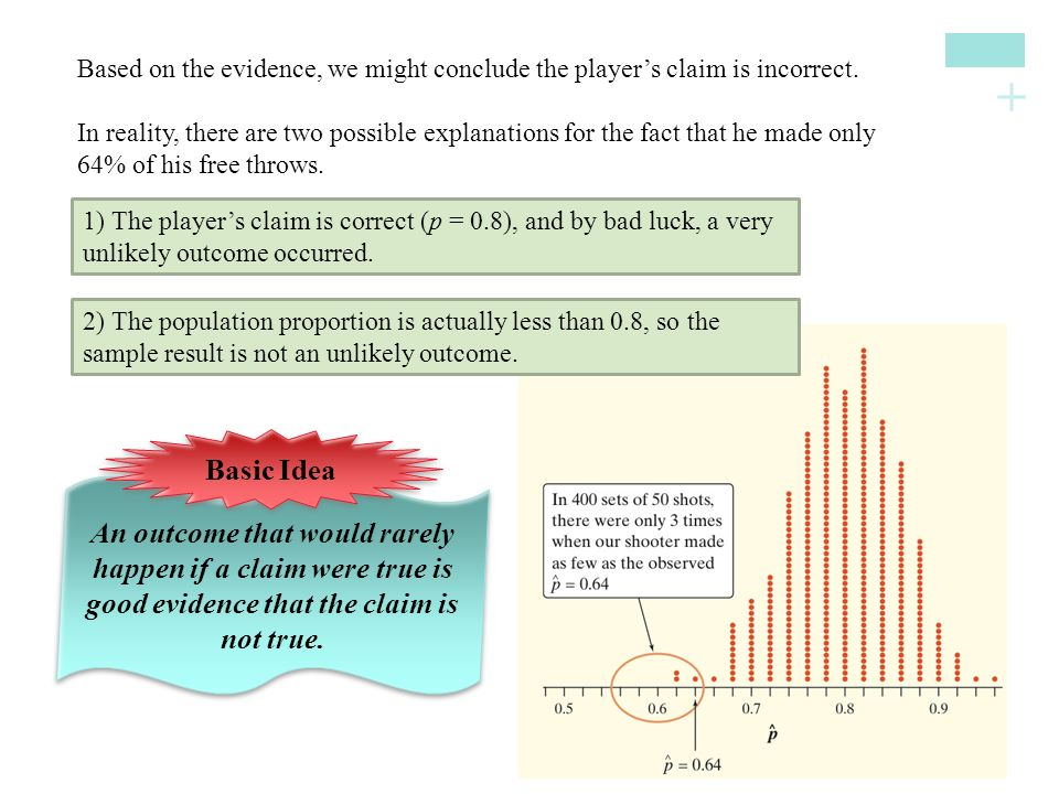 Based on the evidence, we might conclude the player's claim is incorrect.
