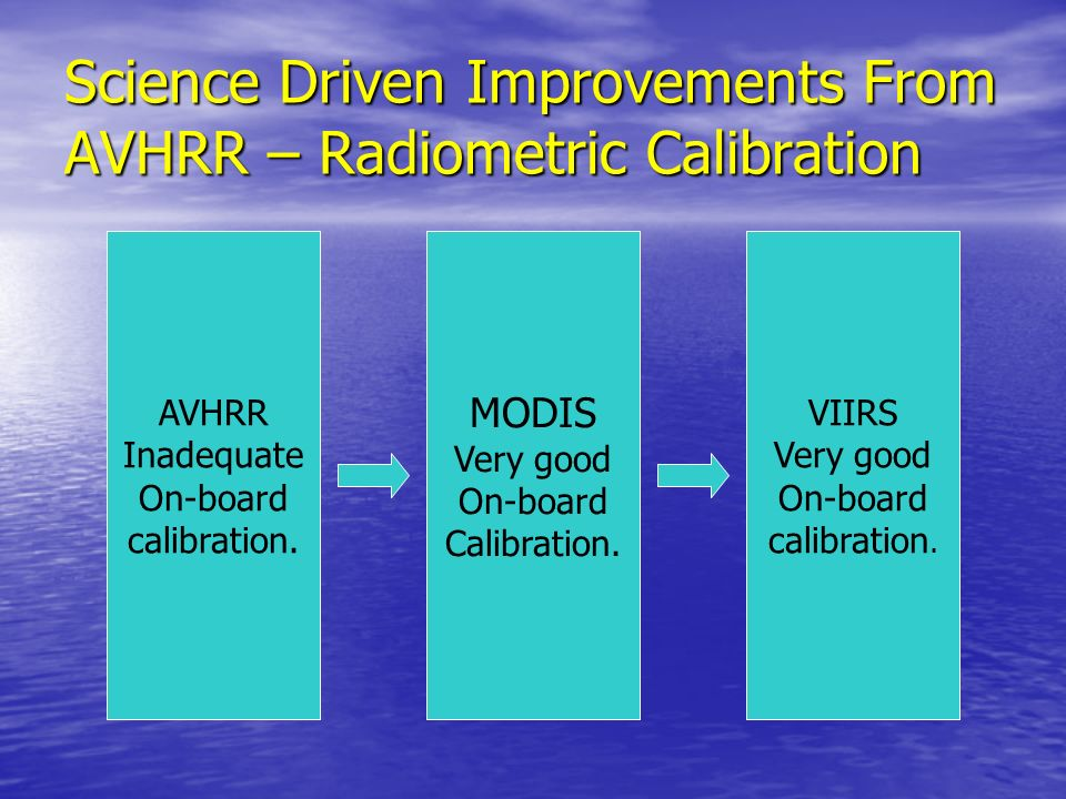 Science Driven Improvements From AVHRR – Radiometric Calibration