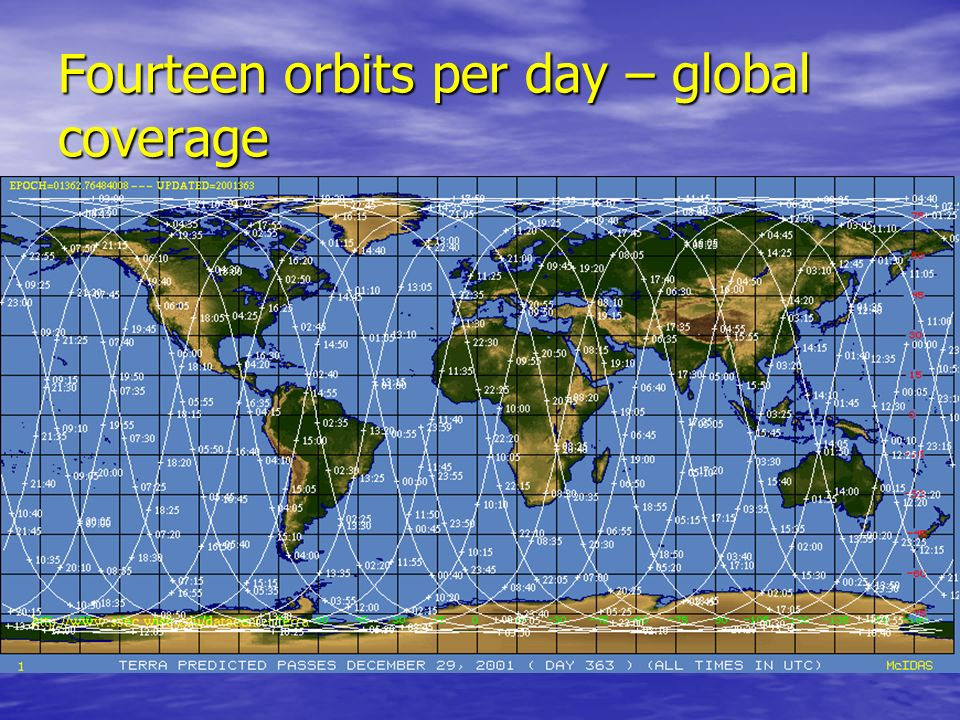 Fourteen orbits per day – global coverage