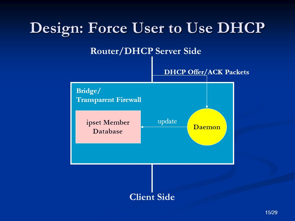 Design: Force User to Use DHCP