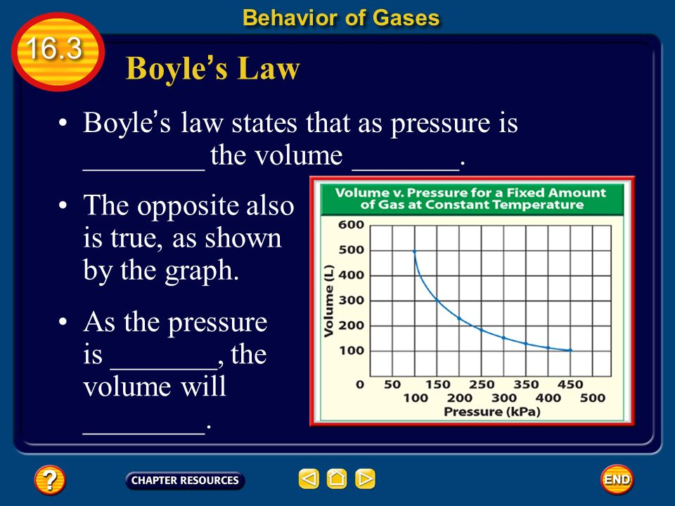 Behavior of Gases Boyle's Law. Boyle's law states that as pressure is ________ the volume _______.