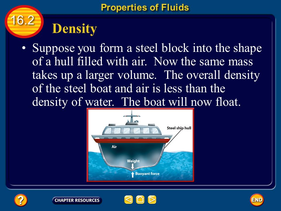 Properties of Fluids Density.