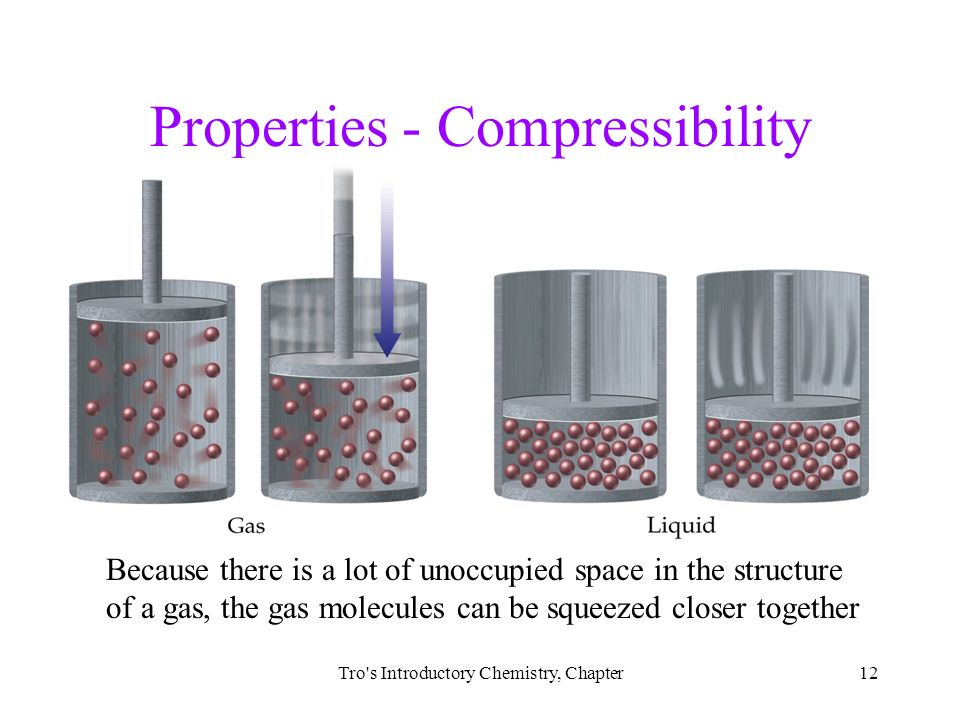 compressibility chemistry. properties - compressibility chemistry p