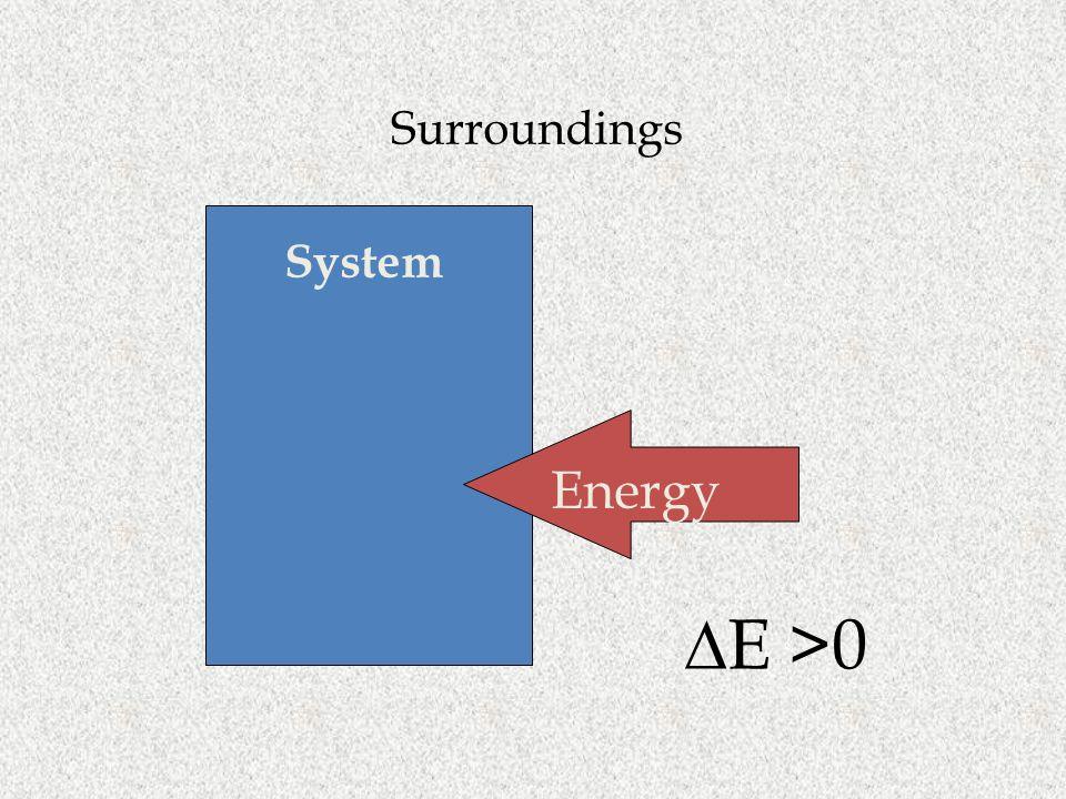 Surroundings System Energy DE >0