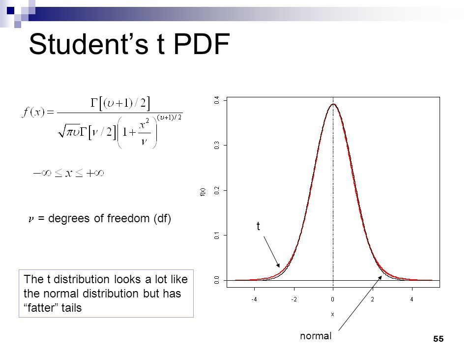 An introduction to the statistics of uncertainty ppt for T distribution table pdf 99