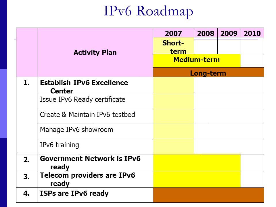 IPv6 Roadmap ISPs are IPv6 ready 4. Telecom providers are IPv6 ready