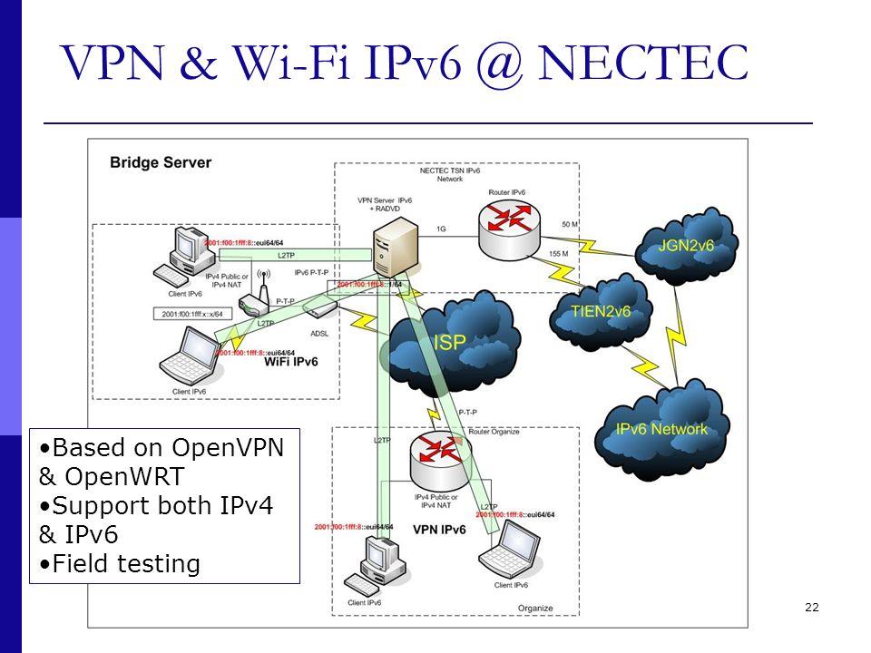 VPN & Wi-Fi IPv6 @ NECTEC Based on OpenVPN & OpenWRT