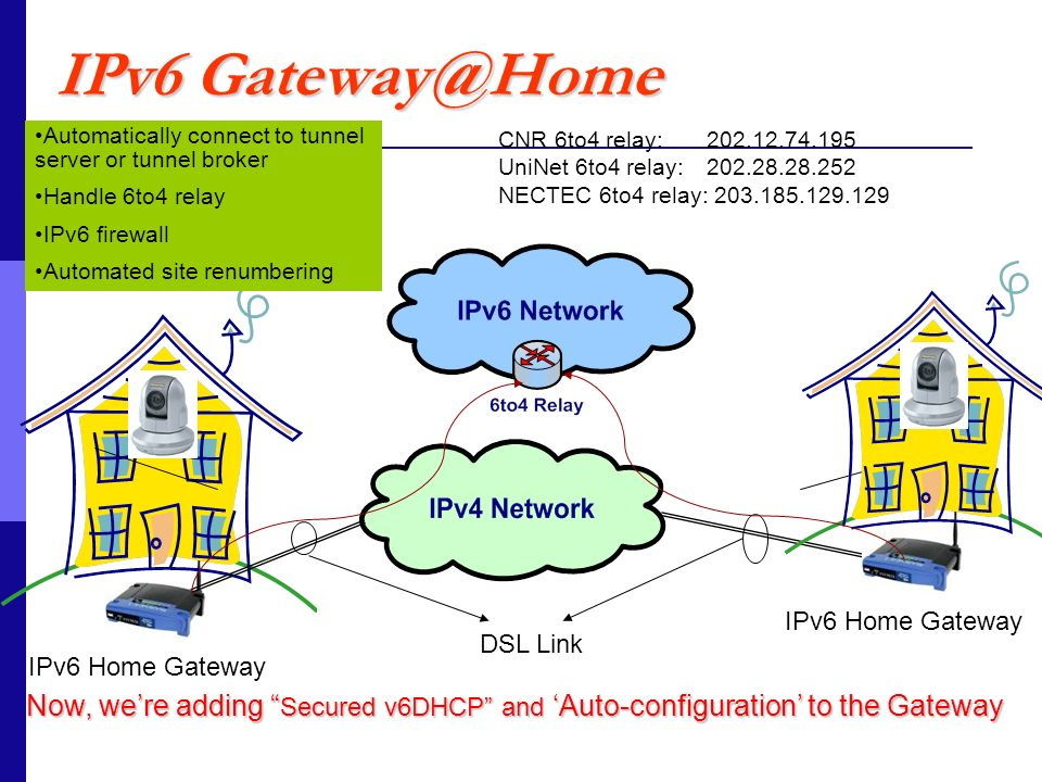 IPv6 Gateway@Home Automatically connect to tunnel server or tunnel broker. Handle 6to4 relay. IPv6 firewall.