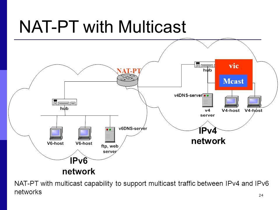 NAT-PT with Multicast IPv4 network vic Mcast NAT-PT