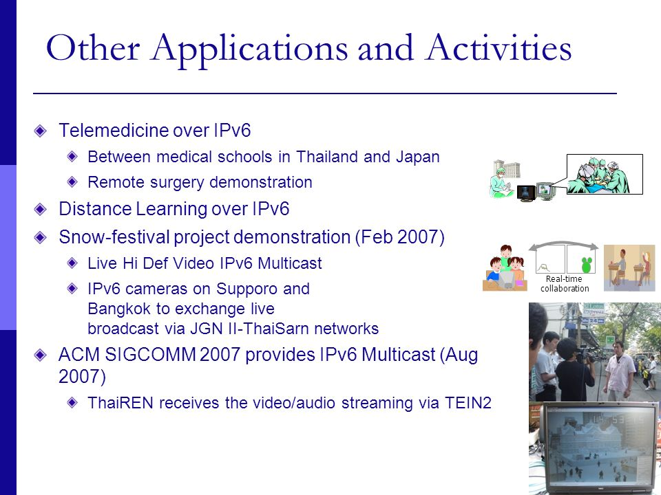Other Applications and Activities