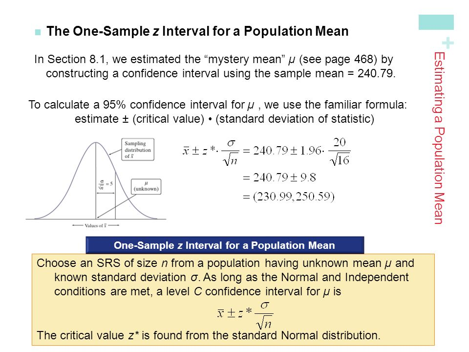 confidence interval calculator 2 samples