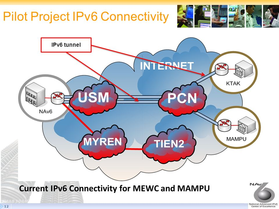 Pilot Project IPv6 Connectivity