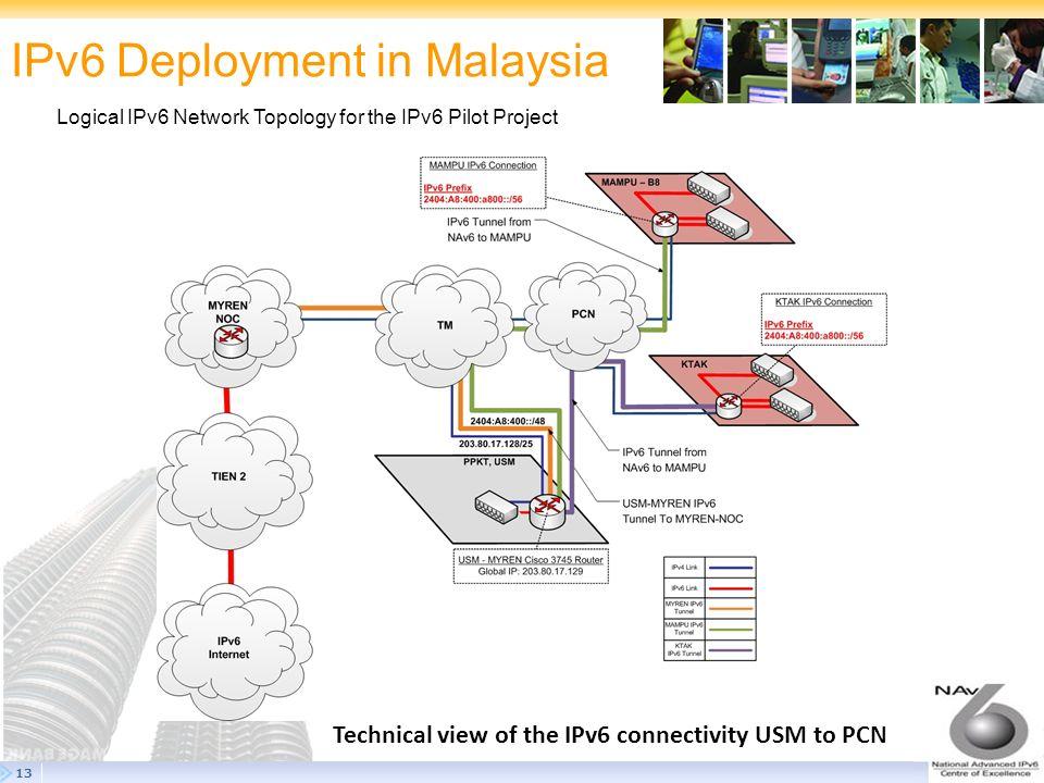 IPv6 Deployment in Malaysia