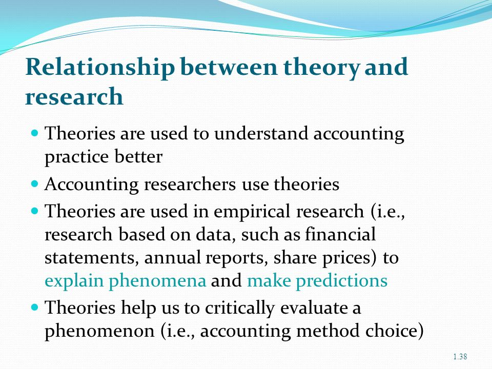relationship between theory and research 8 ˜ ˛ ' ˛  '  & '' ˛ & &# '  & ' ' & -' ' & ' &'  ˛ 4  ' # ' ' ˛  '-' ˛ & 5 ˛ 1 /  ˛˛ ˘ˇ.