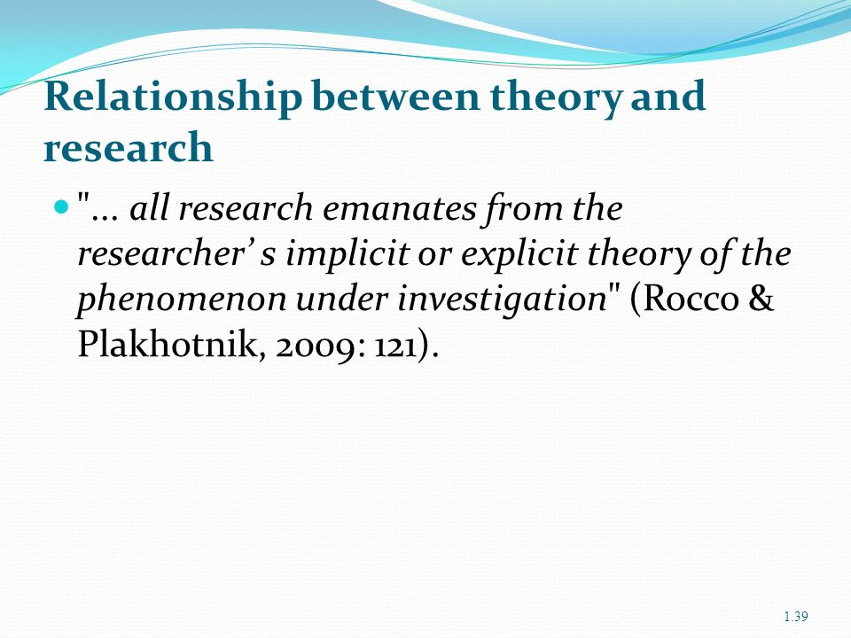 What Is the Relationship Between Theory and Research?