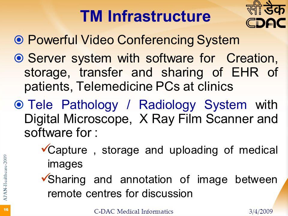 C-DAC Medical Informatics
