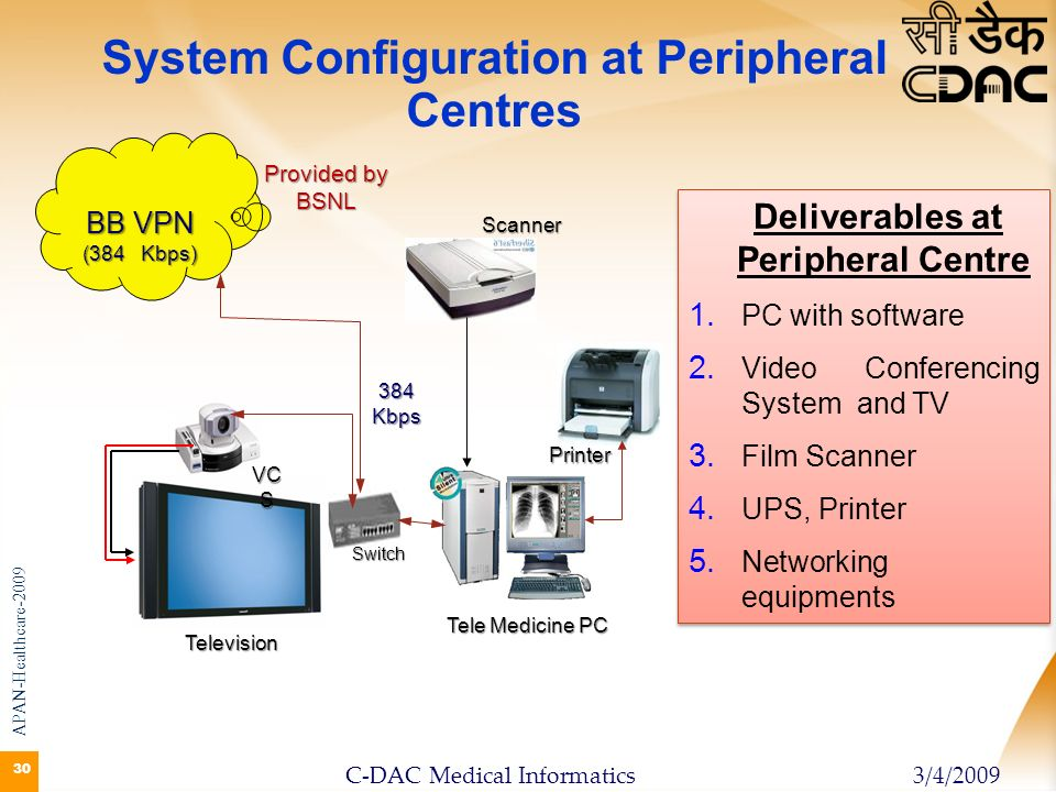 System Configuration at Peripheral Centres