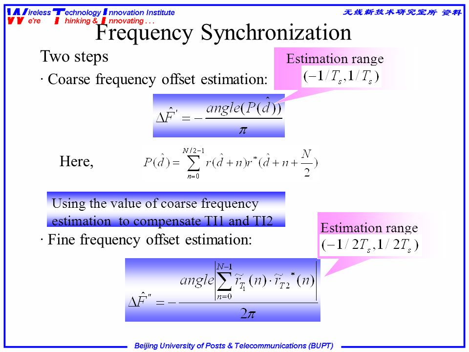 Frequency Synchronization