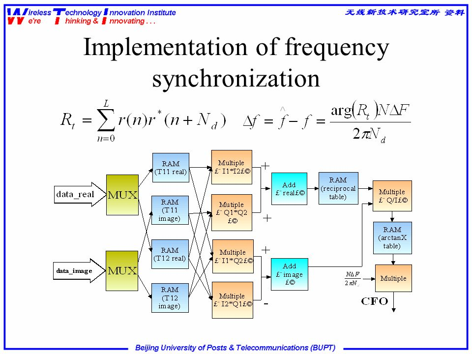 Implementation of frequency synchronization