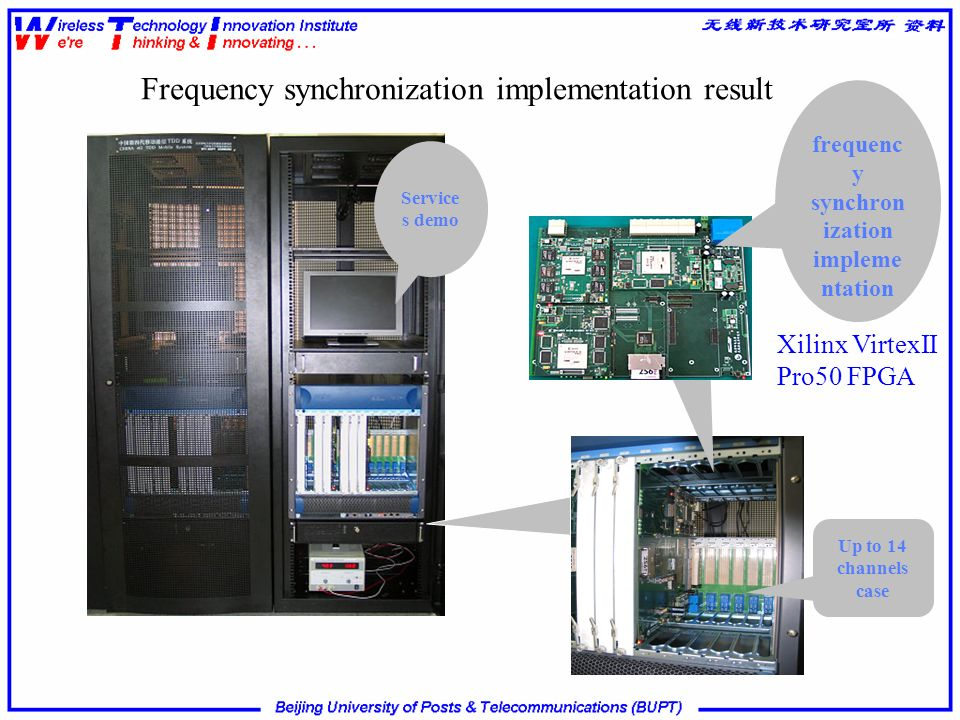 Frequency synchronization implementation result
