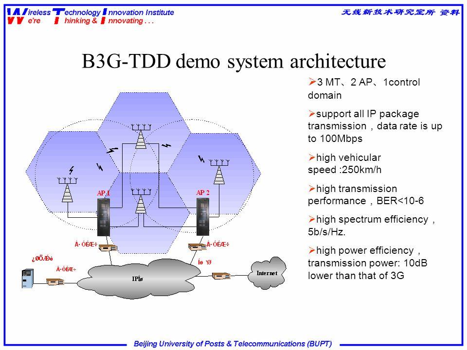 B3G-TDD demo system architecture